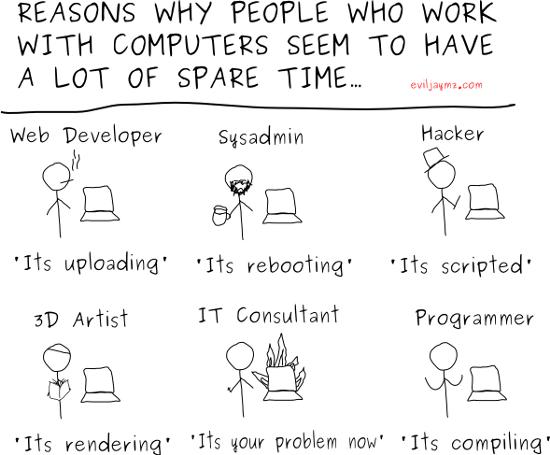 slowcomputers